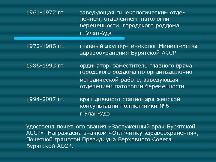 1961 -1972 гг. заведующая гинекологическим отделением, отделением патологии беременности городского роддома г. Улан-Удэ 1972