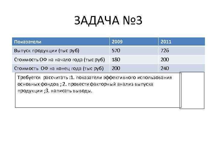 ЗАДАЧА № 3 Показатели 2009 2011 Выпуск продукции (тыс руб) 570 726 Стоимость ОФ