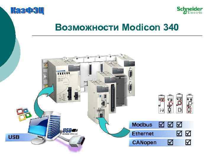 Возможности Modicon 340 Modbus USB Ethernet CANopen RRR RR R R