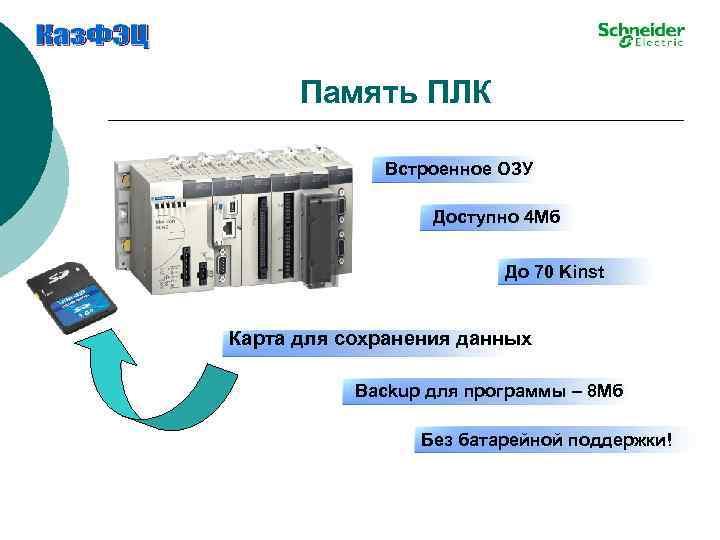 Память ПЛК Встроенное ОЗУ Доступно 4 Мб До 70 Kinst Карта для сохранения данных