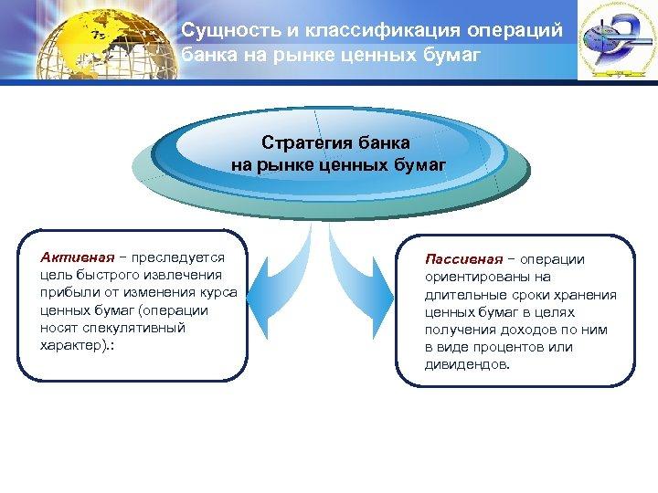 Сущность и классификация операций банка на рынке ценных бумаг LOGO Стратегия банка на рынке