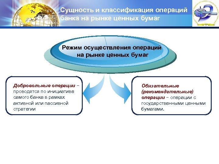 Сущность и классификация операций банка на рынке ценных бумаг LOGO Режим осуществления операций на