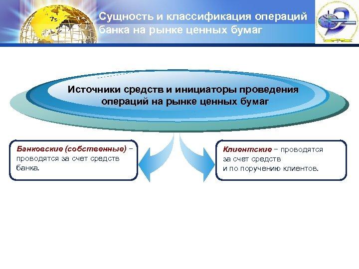 Сущность и классификация операций банка на рынке ценных бумаг LOGO Источники средств и инициаторы