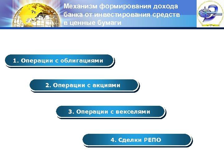 Механизм формирования дохода банка от инвестирования средств в ценные бумаги 1. Операции с облигациями
