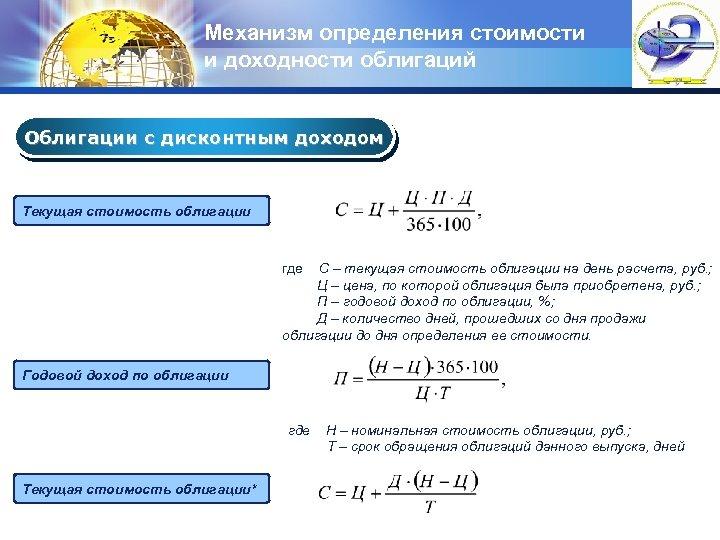 Механизм определения стоимости и доходности облигаций LOGO Облигации с дисконтным доходом Текущая стоимость облигации