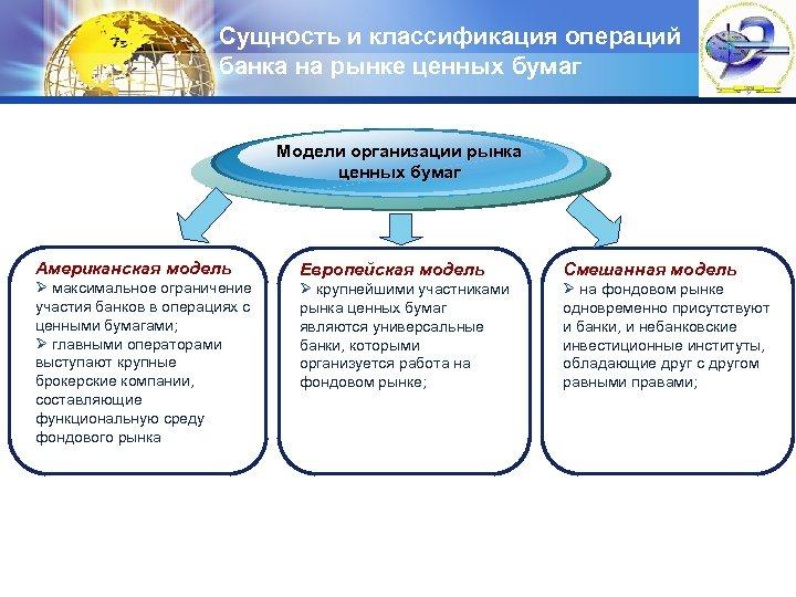 Сущность и классификация операций банка на рынке ценных бумаг LOGO Модели организации рынка ценных