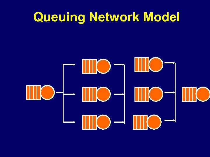 Queuing Network Model