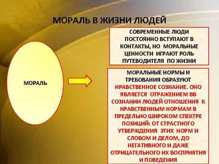 МОРАЛЬ В ЖИЗНИ ЛЮДЕЙ СОВРЕМЕННЫЕ ЛЮДИ ПОСТОЯННО ВСТУПАЮТ В КОНТАКТЫ, НО МОРАЛЬНЫЕ ЦЕННОСТИ ИГРАЮТ
