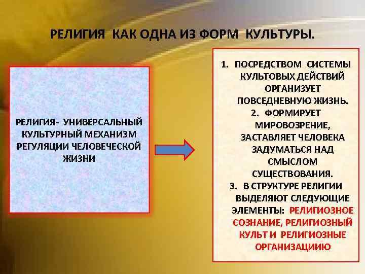 РЕЛИГИЯ КАК ОДНА ИЗ ФОРМ КУЛЬТУРЫ. РЕЛИГИЯ- УНИВЕРСАЛЬНЫЙ КУЛЬТУРНЫЙ МЕХАНИЗМ РЕГУЛЯЦИИ ЧЕЛОВЕЧЕСКОЙ ЖИЗНИ 1.