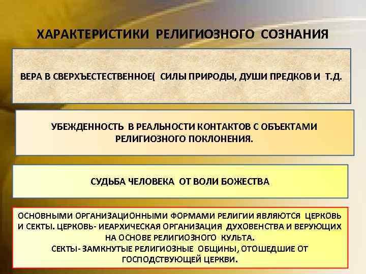 ХАРАКТЕРИСТИКИ РЕЛИГИОЗНОГО СОЗНАНИЯ ВЕРА В СВЕРХЪЕСТЕСТВЕННОЕ( СИЛЫ ПРИРОДЫ, ДУШИ ПРЕДКОВ И Т. Д. УБЕЖДЕННОСТЬ