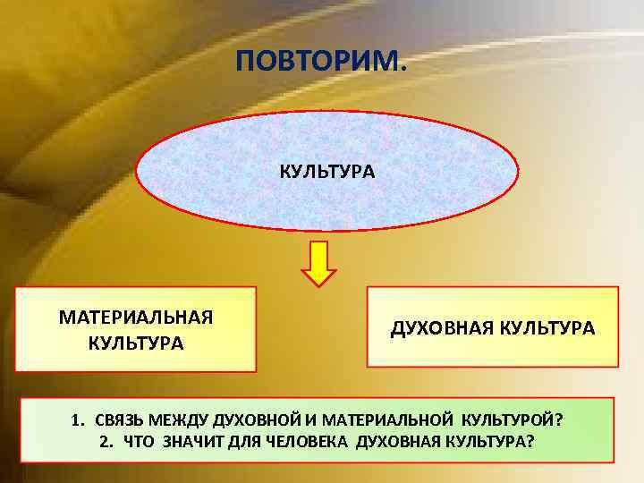 ПОВТОРИМ. КУЛЬТУРА МАТЕРИАЛЬНАЯ КУЛЬТУРА ДУХОВНАЯ КУЛЬТУРА 1. СВЯЗЬ МЕЖДУ ДУХОВНОЙ И МАТЕРИАЛЬНОЙ КУЛЬТУРОЙ? 2.