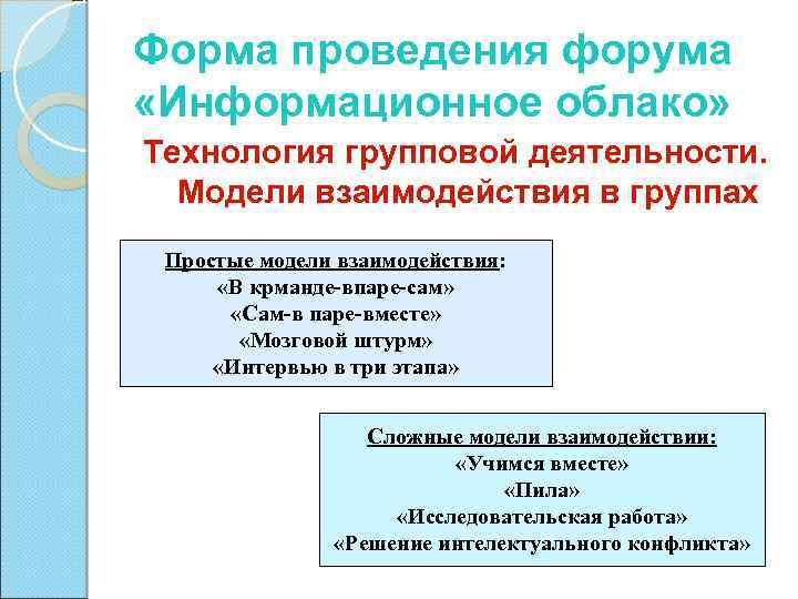Форма проведения форума «Информационное облако» Технология групповой деятельности. Модели взаимодействия в группах Простые модели