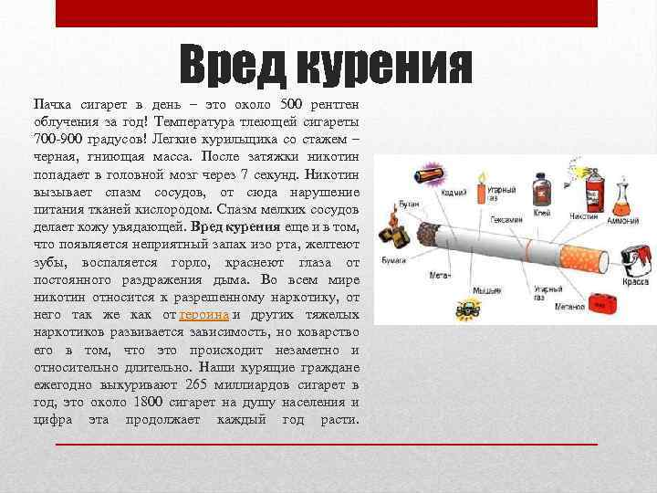 вред табачного дыма в картинках