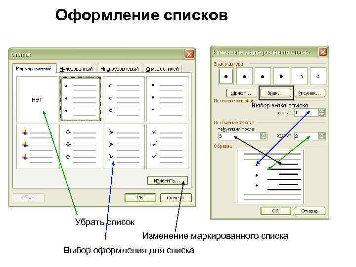 Оформление списков Выбор знака списка Убрать список Изменение маркированного списка Выбор оформления для списка