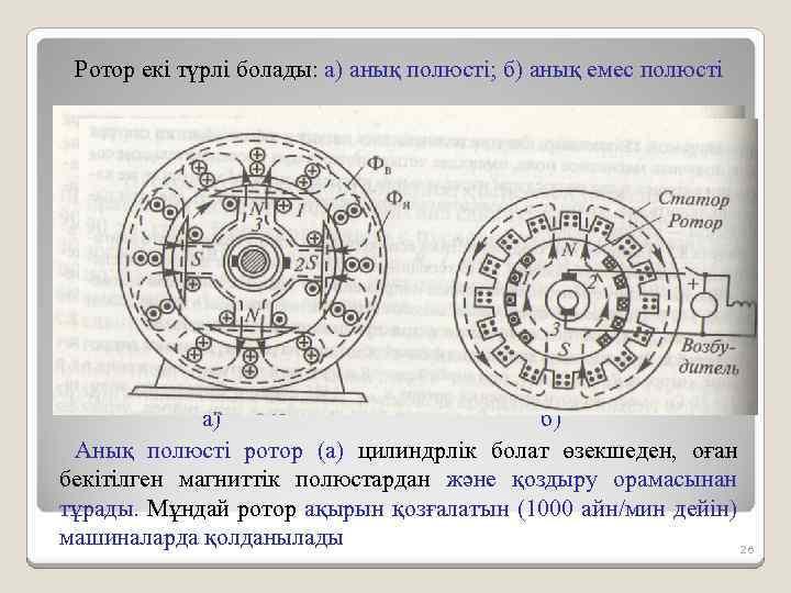 Ротор екі түрлі болады: а) анық полюсті; б) анық емес полюсті а) б) Анық