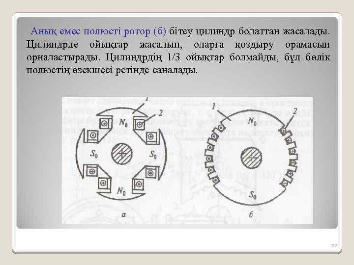 Анық емес полюсті ротор (б) бітеу цилиндр болаттан жасалады. Цилиндрде ойықтар жасалып, оларға қоздыру