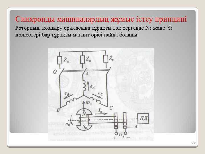 Синхронды машиналардың жұмыс істеу принципі Ротордың қоздыру орамасына тұрақты ток бергенде N 0 және