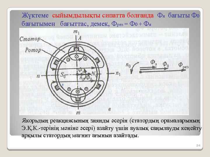 Жүктеме сыйымдылықты сипатта болғанда Фя бағыты Ф 0 бағытымен бағыттас, демек, Фрез = Ф
