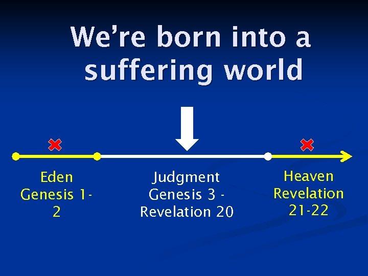 We're born into a suffering world Eden Genesis 12 Judgment Genesis 3 Revelation 20