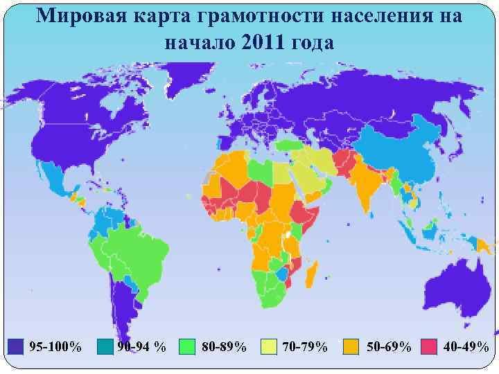 Мировая карта грамотности населения на начало 2011 года 95 -100% 90 -94 % 80