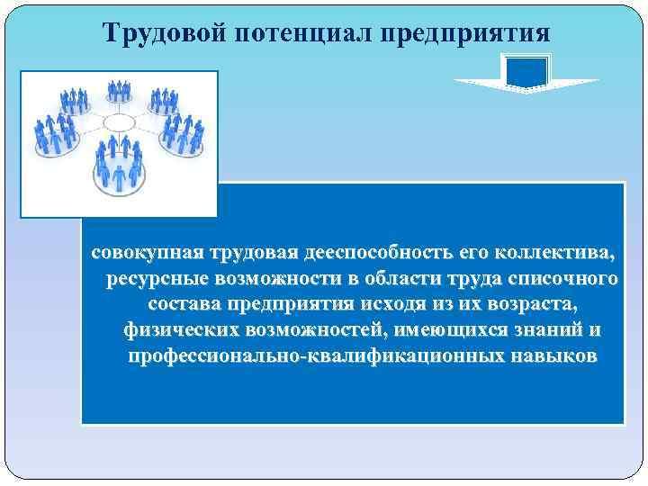 Трудовой потенциал предприятия совокупная трудовая дееспособность его коллектива, ресурсные возможности в области труда списочного