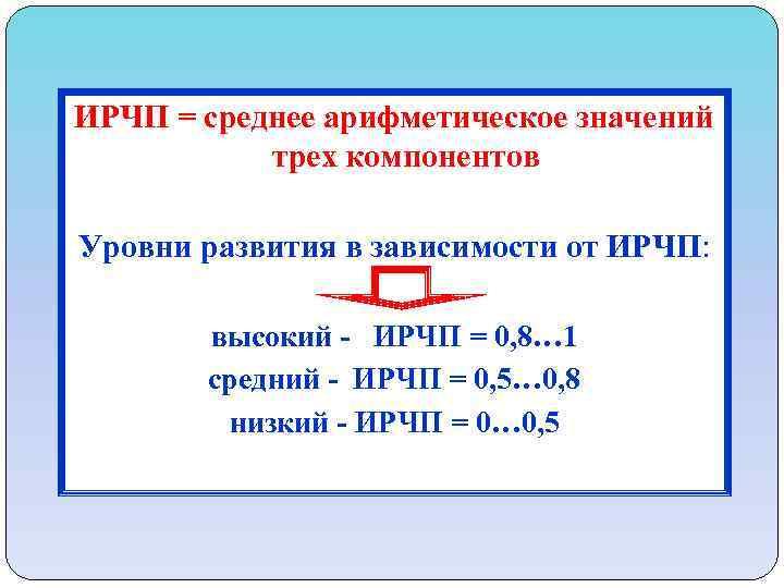 ИРЧП = среднее арифметическое значений трех компонентов Уровни развития в зависимости от ИРЧП: высокий