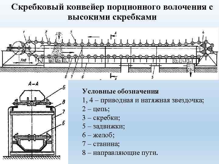 скребковый конвейер обозначение