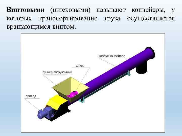Винтовыми конвейерами называют подвесной конвейер цепной