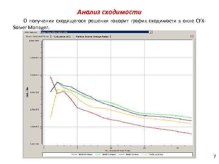Анализ сходимости О получении сходящегося решения говорит график сходимости в окне CFXSolver Manager. 7