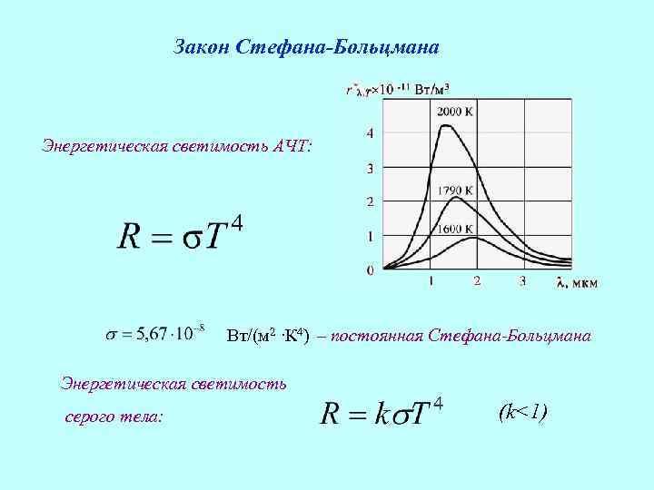 Закон Стефана-Больцмана Энергетическая светимость АЧТ: Вт/(м 2 ∙К 4) – постоянная Стефана-Больцмана Энергетическая светимость