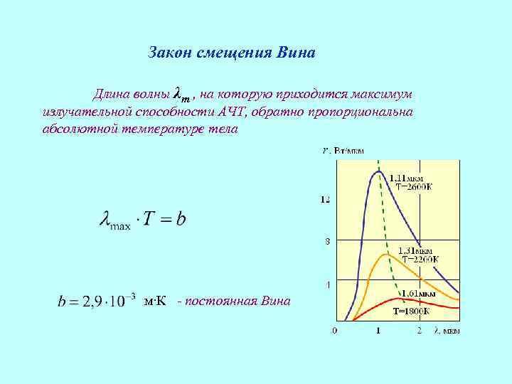 Закон смещения Вина Длина волны λm , на которую приходится максимум излучательной способности АЧТ,