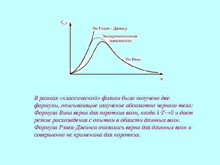 В рамках «классической» физики было получено две формулы, описывающие излучение абсолютно черного тела: Формула