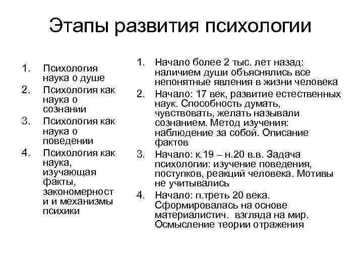 Этапы развития психологии 1. 2. 3. 4. Психология наука о душе Психология как наука