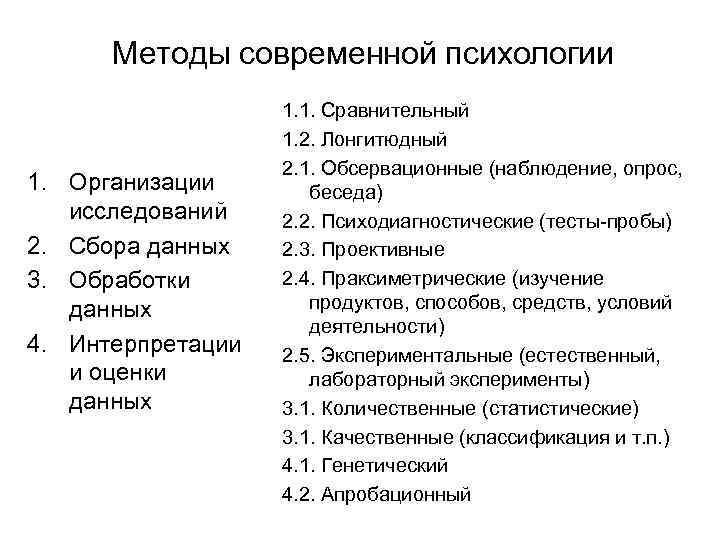 Методы современной психологии 1. Организации исследований 2. Сбора данных 3. Обработки данных 4. Интерпретации