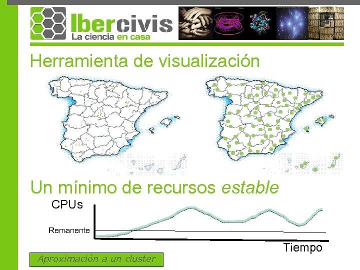 Herramienta de visualización Un mínimo de recursos estable CPUs Remanente Aproximación a un cluster