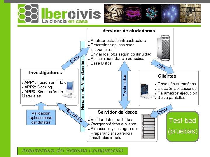 Servidor de ciudadanos Analizar estado infraestructura Determinar aplicaciones disponibles Enviar los jobs según continuidad