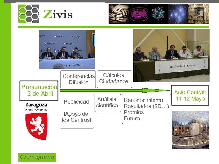 Presentación 3 de Abril Cálculos Conferencias Ciudadanos Difusión Publicidad !Apoyo de los Centros! Cronograma