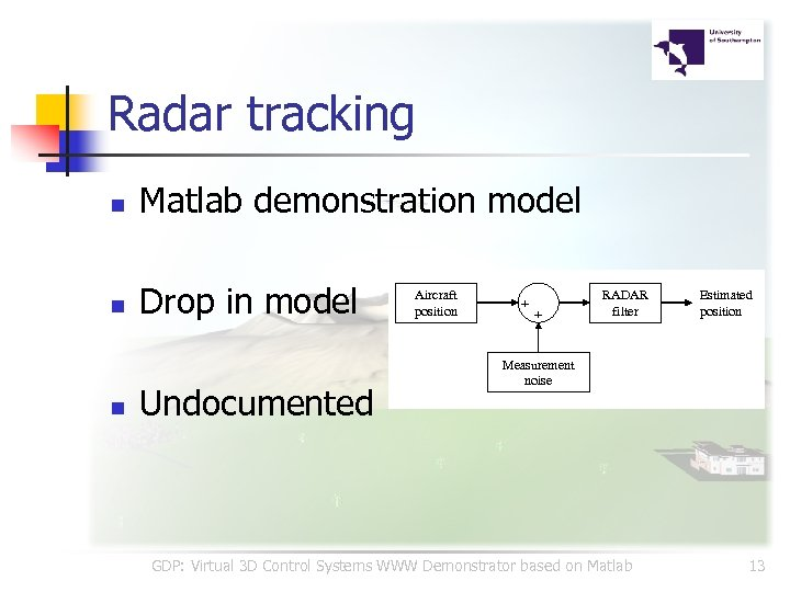 Radar tracking n Matlab demonstration model n Drop in model n Undocumented Aircraft position