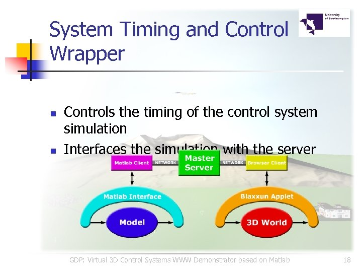 System Timing and Control Wrapper n n Controls the timing of the control system
