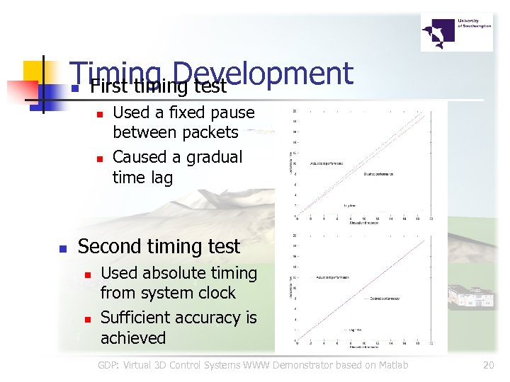 Timing Development First timing test n n Used a fixed pause between packets Caused