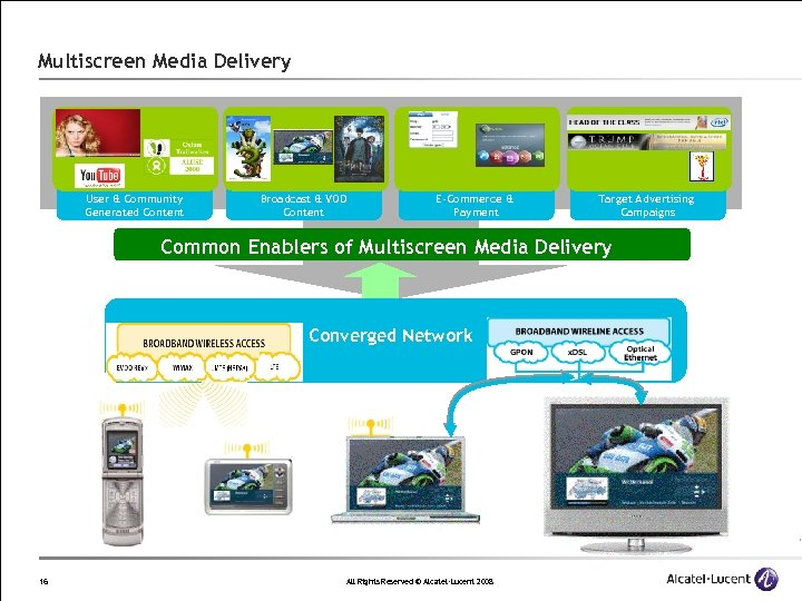 Multiscreen Media Delivery User & Community Generated Content Broadcast & VOD Content E-Commerce &