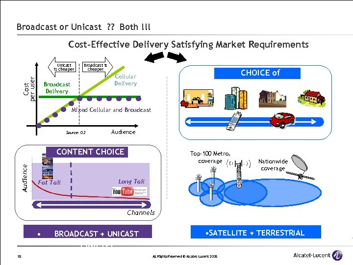 Broadcast or Unicast ? ? Both !!! Cost-Effective Delivery Satisfying Market Requirements Cost per
