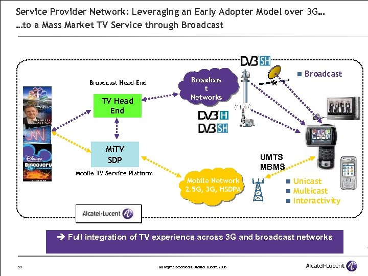Service Provider Network: Leveraging an Early Adopter Model over 3 G… …to a Mass