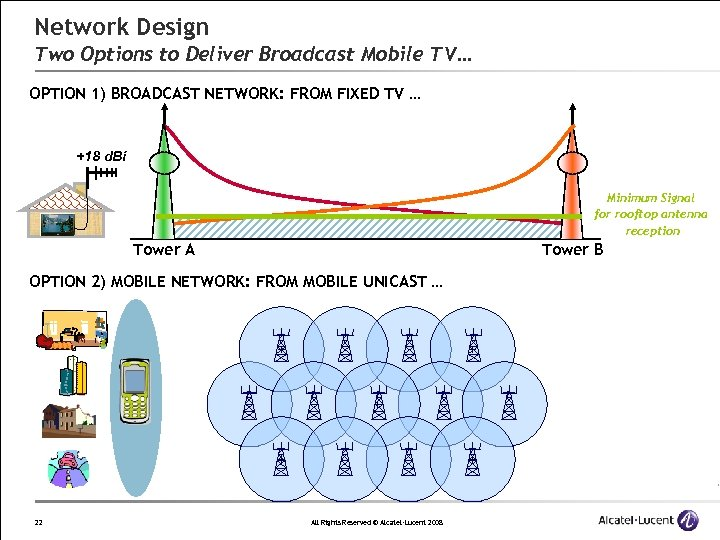 Network Design Two Options to Deliver Broadcast Mobile TV… OPTION 1) BROADCAST NETWORK: FROM