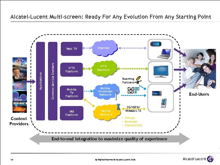 Alcatel-Lucent Multi-screen: Ready For Any Evolution From Any Starting Point Content Providers Common Service