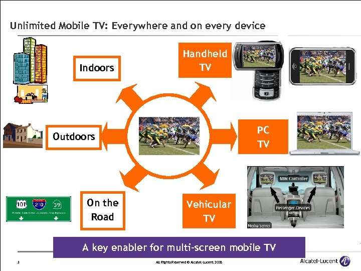 Unlimited Mobile TV: Everywhere and on every device Indoors Handheld TV PC TV Outdoors