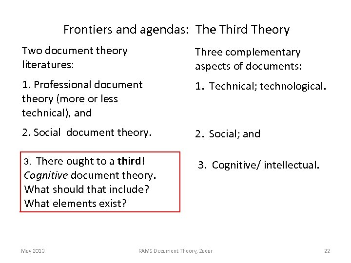 Frontiers and agendas: The Third Theory Two document theory literatures: Three complementary aspects of