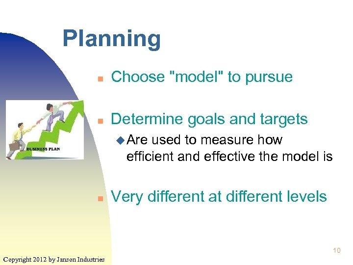 Planning n Choose