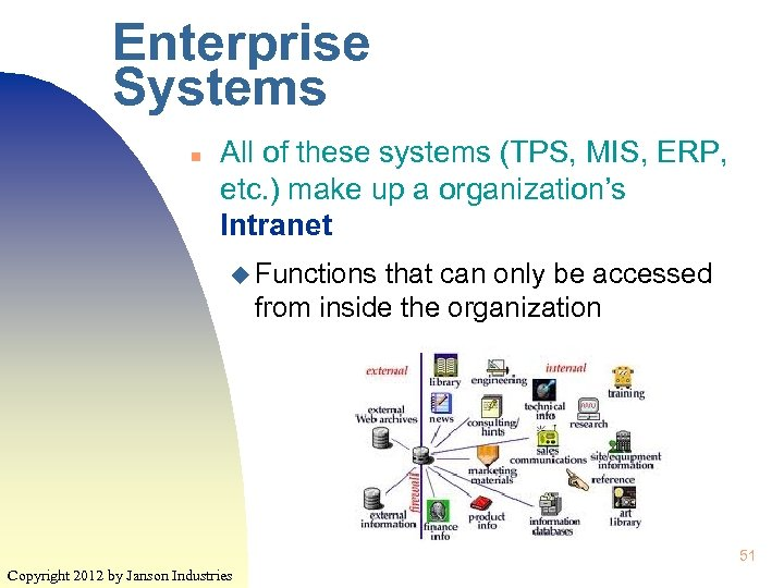 Enterprise Systems n All of these systems (TPS, MIS, ERP, etc. ) make up