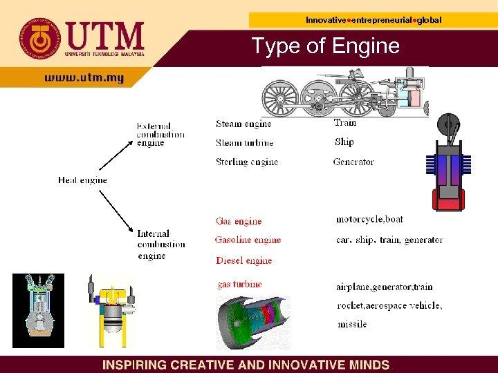 Innovative●entrepreneurial●global Innovative● entrepreneurial● Type of Engine